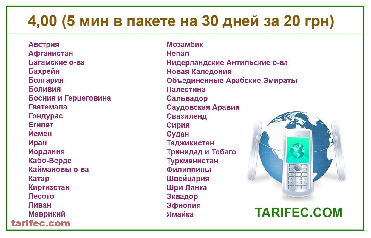 дешевые звонки в европу