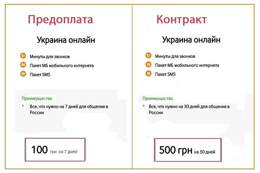 водафон украина роуминг