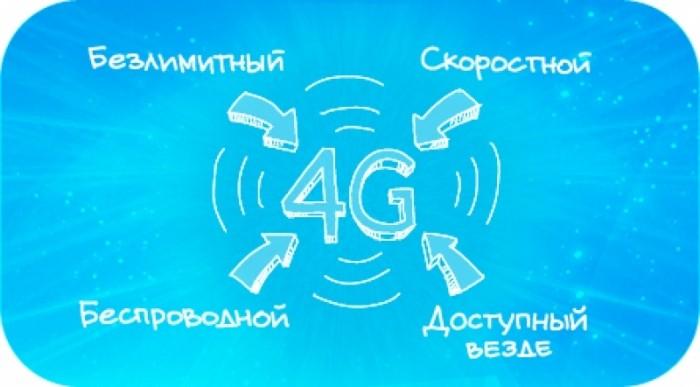 йота интернет 4g